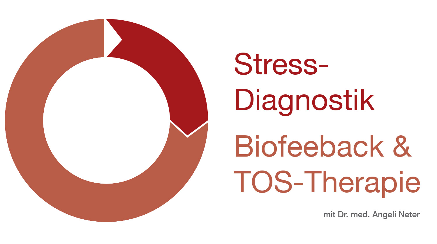 berblick Biofeedback & TOS-Therapie, Dr. med. A. Neter