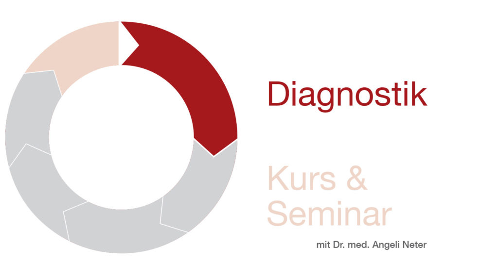 berblick Kurs & Seminar, Dr. med. A. Neter