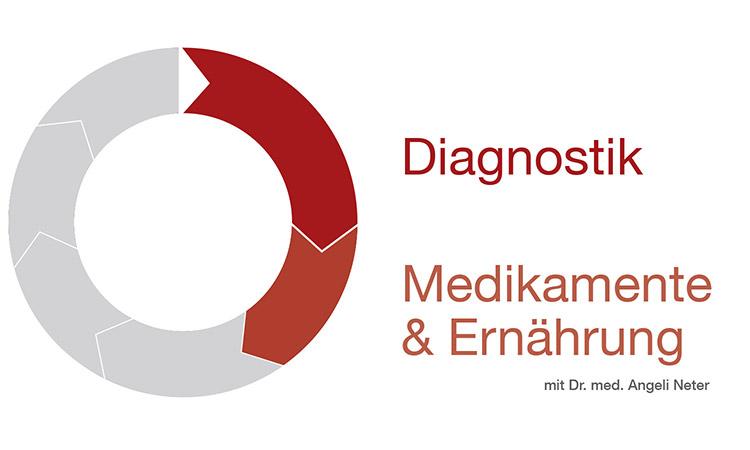 Diagnostik, Medikamente und Ernährung - Dr. med. A. Neter