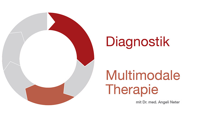 Diagnostik, Multimodale Therapie - Dr. med. A. Neter