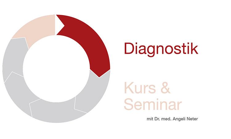 Diagnostik, Kurs, Seminar - Dr. med. A. Neter