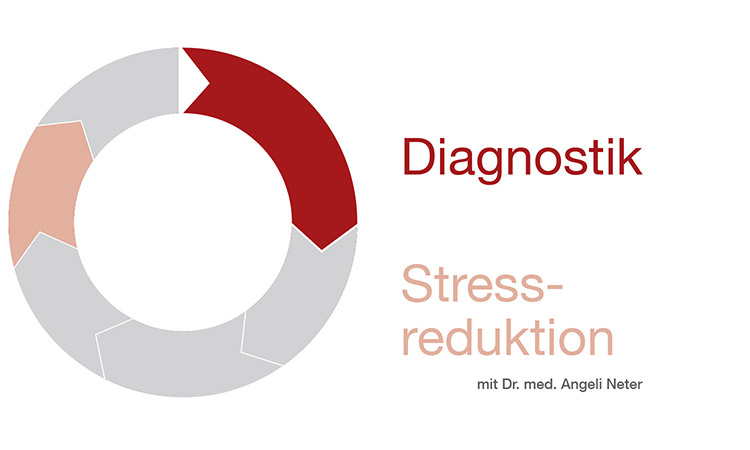 Diagnostik, Stressreduktion - Dr. med. A. Neter